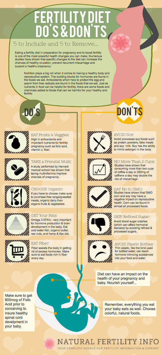 Fertility Diet Do's & Don'ts